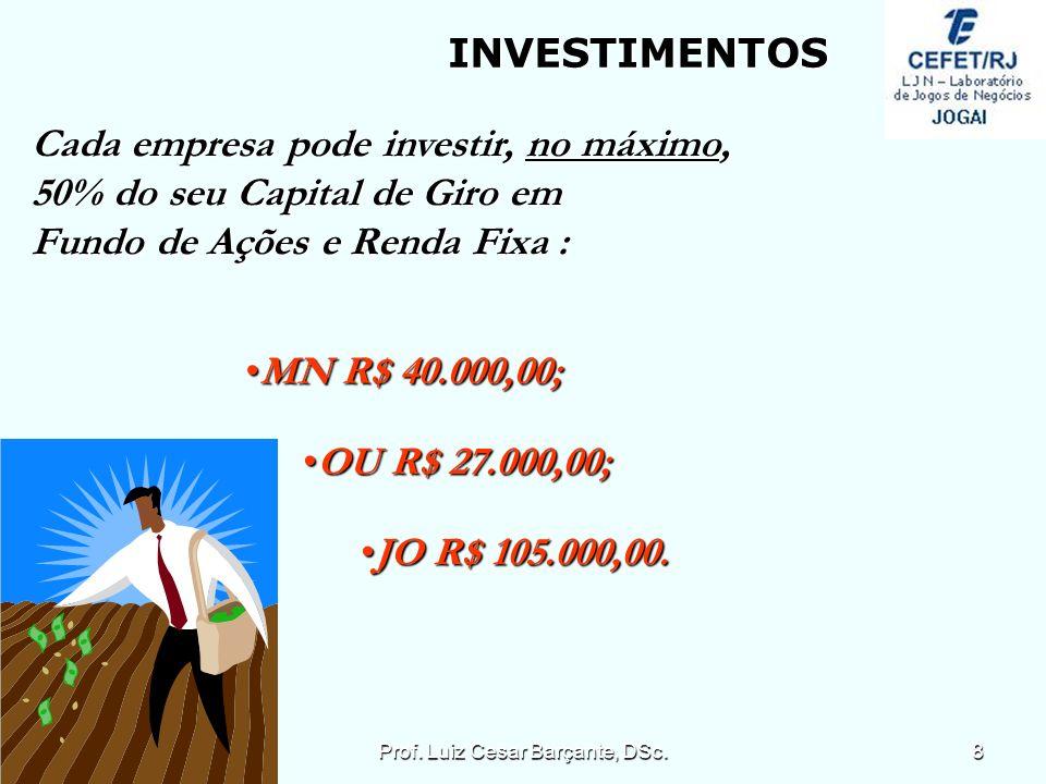 Cada empresa pode investir, no máximo, 50% do seu Capital de Giro em Fundo de Ações e Renda Fixa : INVESTIMENTOS MN R$ 40.000,00;MN R$ 40.000,00; OU R$ 27.000,00;OU R$ 27.000,00; JO R$ 105.000,00.JO R$ 105.000,00.