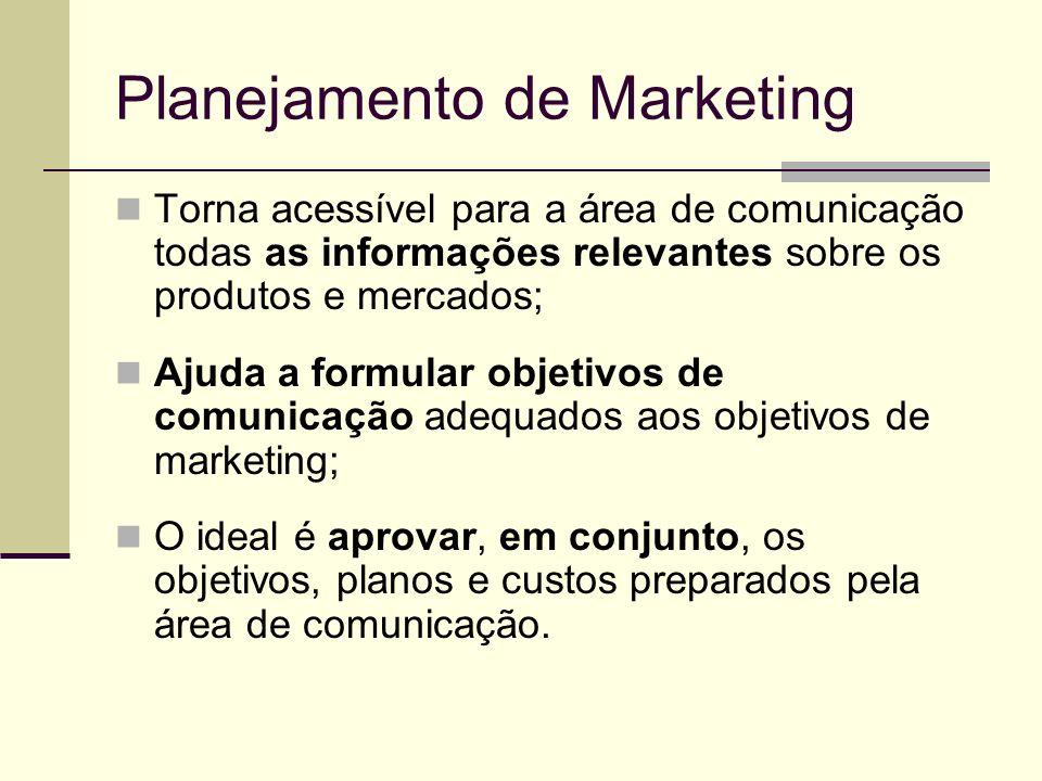 Planejamento de Marketing Torna acessível para a área de comunicação todas as informações relevantes sobre os produtos e mercados; Ajuda a formular ob