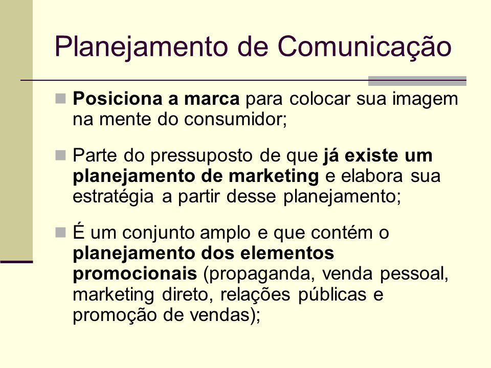 Planejamento de Comunicação Posiciona a marca para colocar sua imagem na mente do consumidor; Parte do pressuposto de que já existe um planejamento de