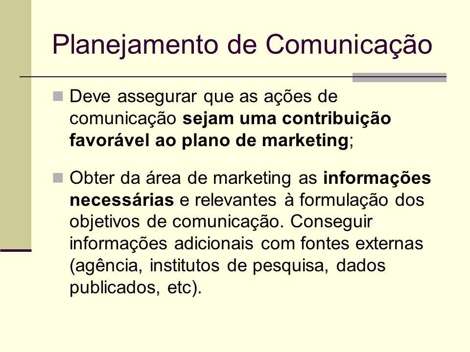 Planejamento de Comunicação Deve assegurar que as ações de comunicação sejam uma contribuição favorável ao plano de marketing; Obter da área de market