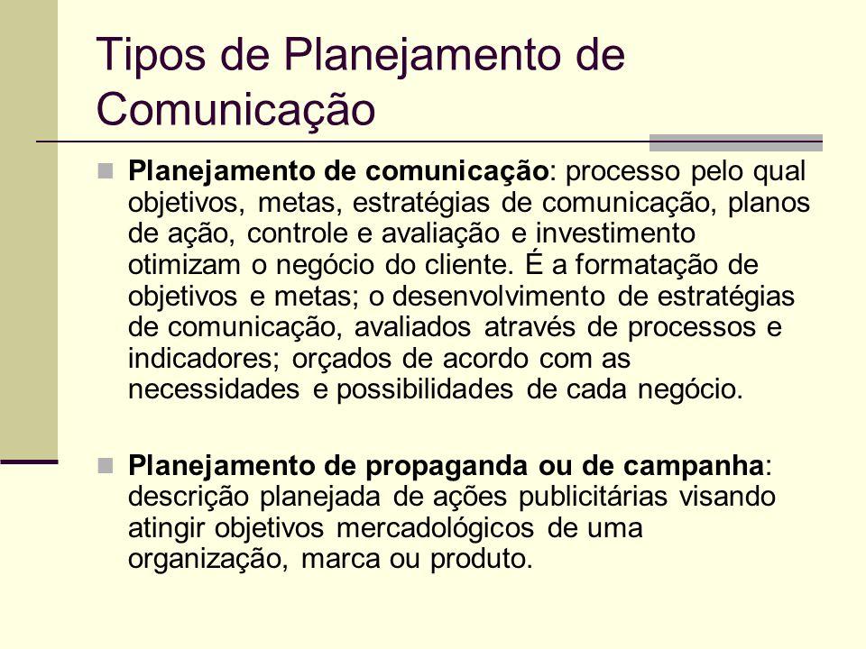 Tipos de Planejamento de Comunicação Planejamento de comunicação: processo pelo qual objetivos, metas, estratégias de comunicação, planos de ação, con