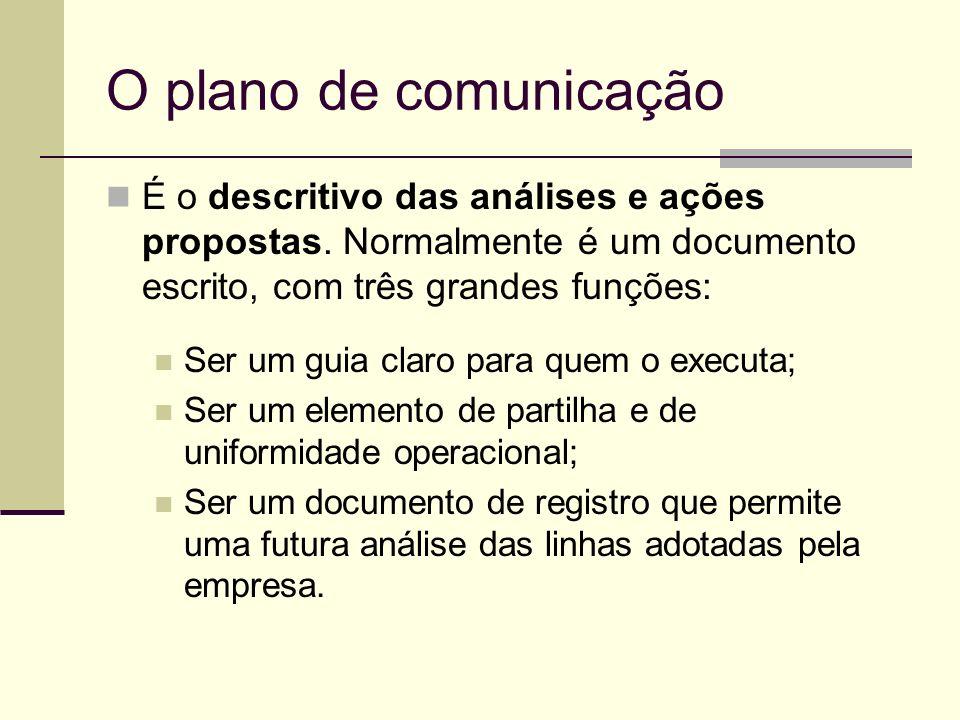 O plano de comunicação É o descritivo das análises e ações propostas. Normalmente é um documento escrito, com três grandes funções: Ser um guia claro
