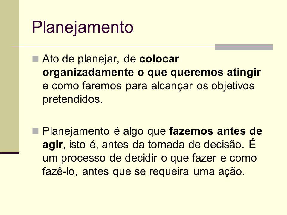 Planejamento Ato de planejar, de colocar organizadamente o que queremos atingir e como faremos para alcançar os objetivos pretendidos. Planejamento é