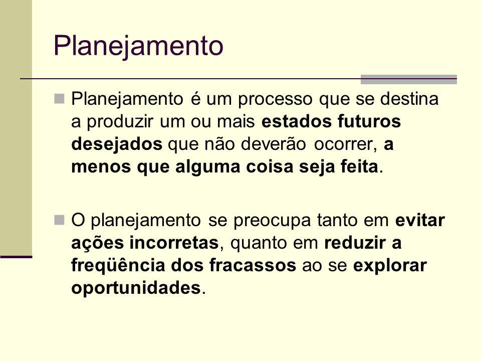 Planejamento Planejamento é um processo que se destina a produzir um ou mais estados futuros desejados que não deverão ocorrer, a menos que alguma coi