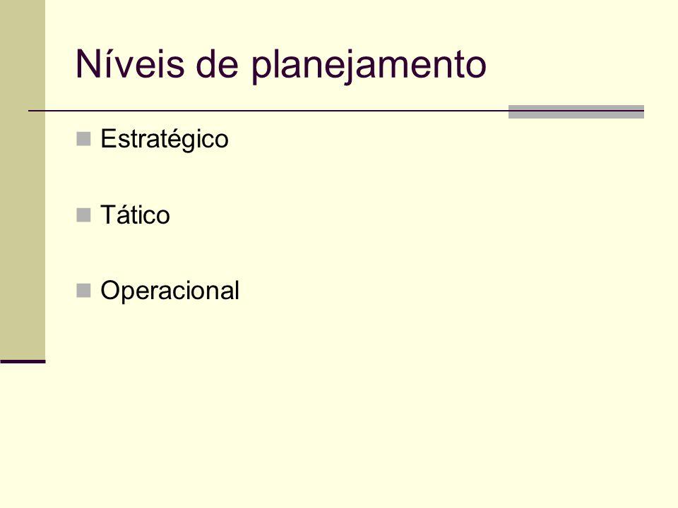 Níveis de planejamento Estratégico Tático Operacional