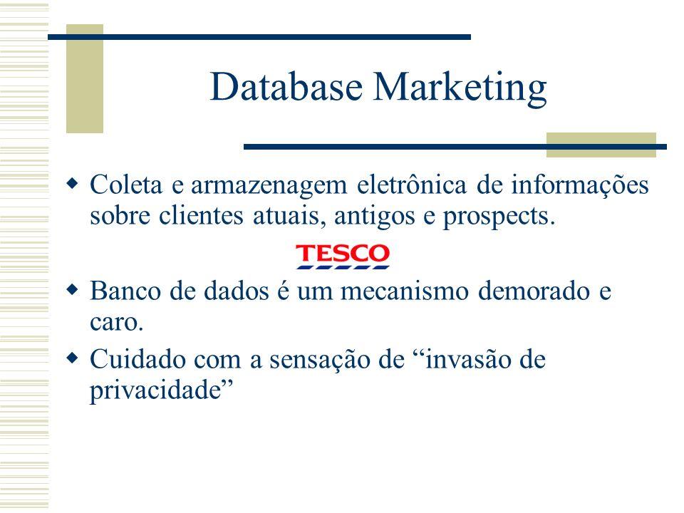 Database Marketing Coleta e armazenagem eletrônica de informações sobre clientes atuais, antigos e prospects. Banco de dados é um mecanismo demorado e