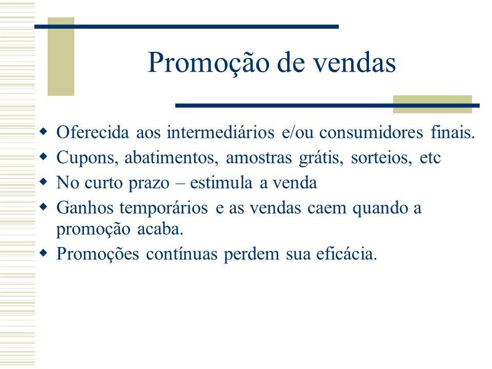 Promoção de vendas Oferecida aos intermediários e/ou consumidores finais. Cupons, abatimentos, amostras grátis, sorteios, etc No curto prazo – estimul