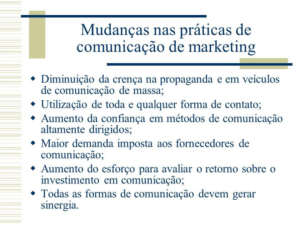 Mudanças nas práticas de comunicação de marketing Diminuição da crença na propaganda e em veículos de comunicação de massa; Utilização de toda e qualq