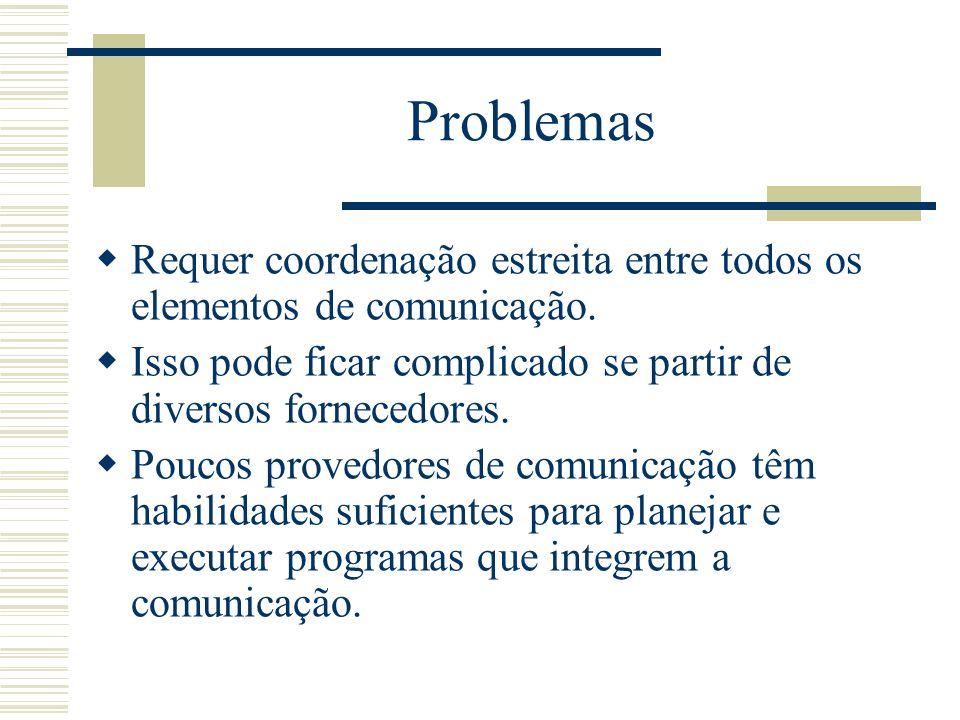 Problemas Requer coordenação estreita entre todos os elementos de comunicação. Isso pode ficar complicado se partir de diversos fornecedores. Poucos p