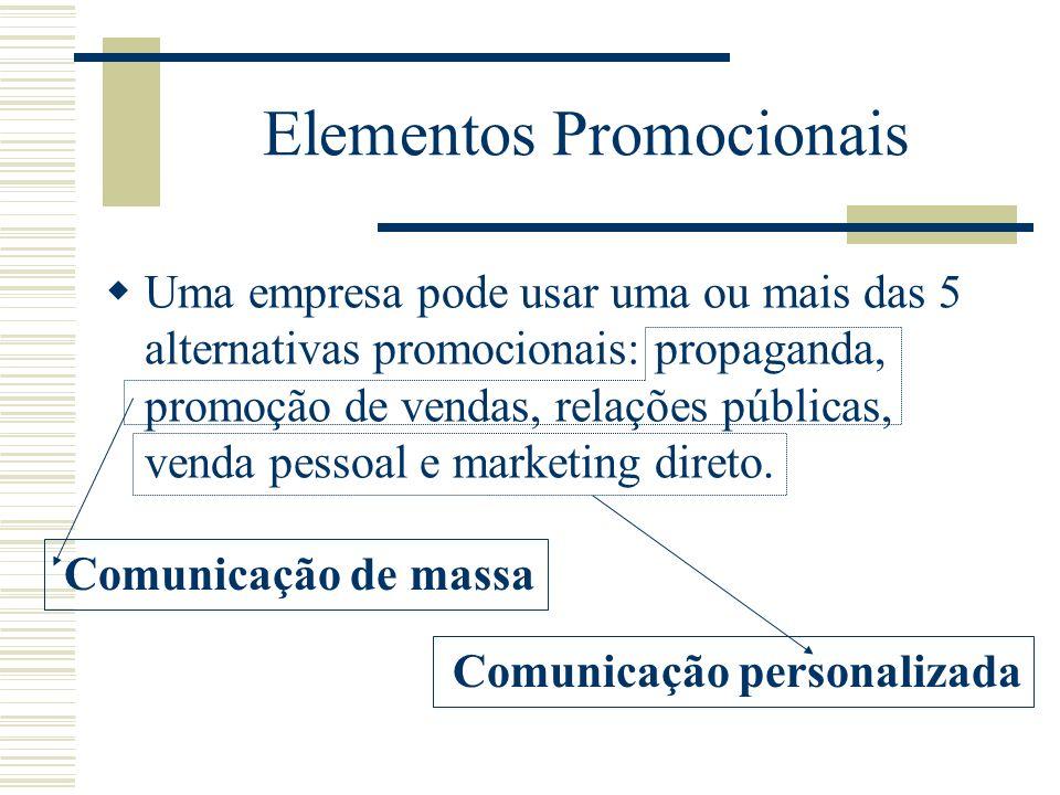 Elementos Promocionais Uma empresa pode usar uma ou mais das 5 alternativas promocionais: propaganda, promoção de vendas, relações públicas, venda pes