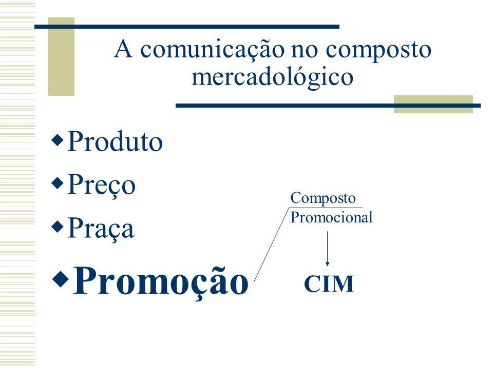 A comunicação no composto mercadológico Produto Preço Praça Promoção Composto Promocional CIM
