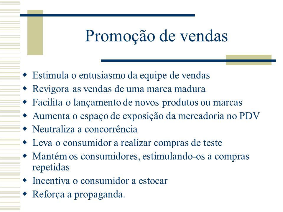 Promoção de vendas Estimula o entusiasmo da equipe de vendas Revigora as vendas de uma marca madura Facilita o lançamento de novos produtos ou marcas