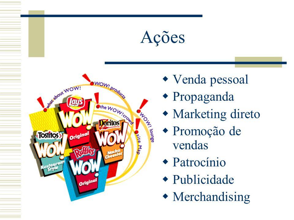 Venda Pessoal Fluxo de comunicação nos dois sentidos entre um comprador e um vendedor, criada para influenciar a decisão de compra interação e comunicação pessoal.