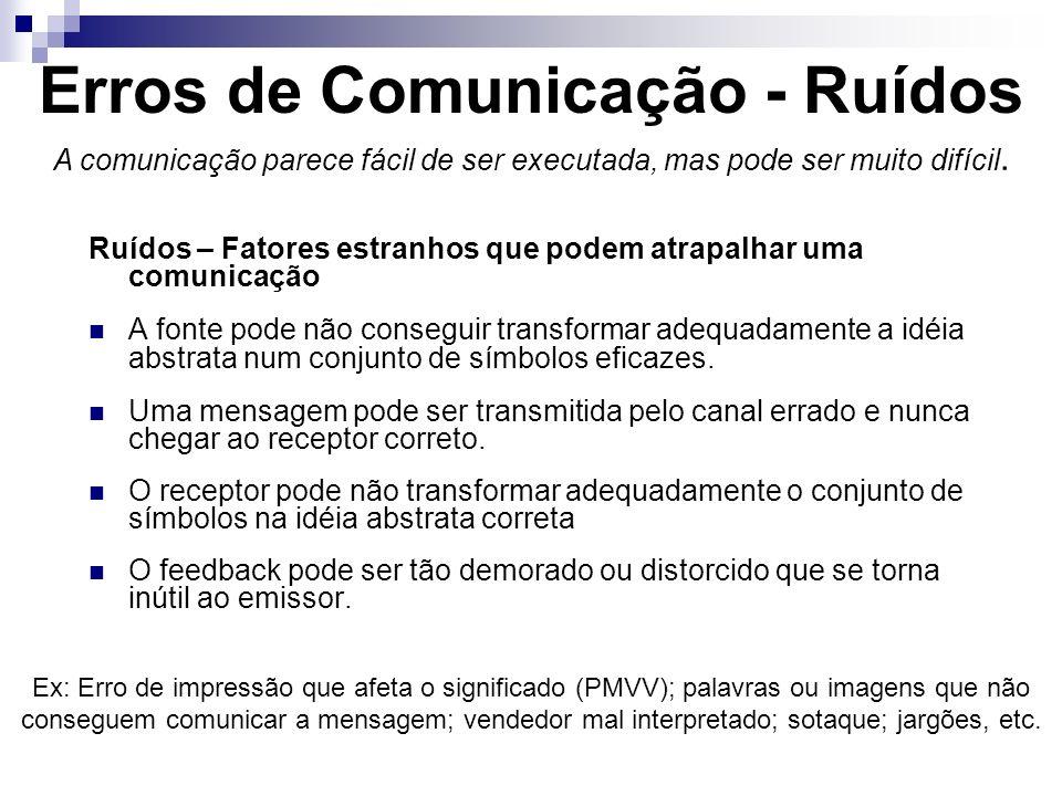 Erros de Comunicação - Ruídos Ruídos – Fatores estranhos que podem atrapalhar uma comunicação A fonte pode não conseguir transformar adequadamente a i