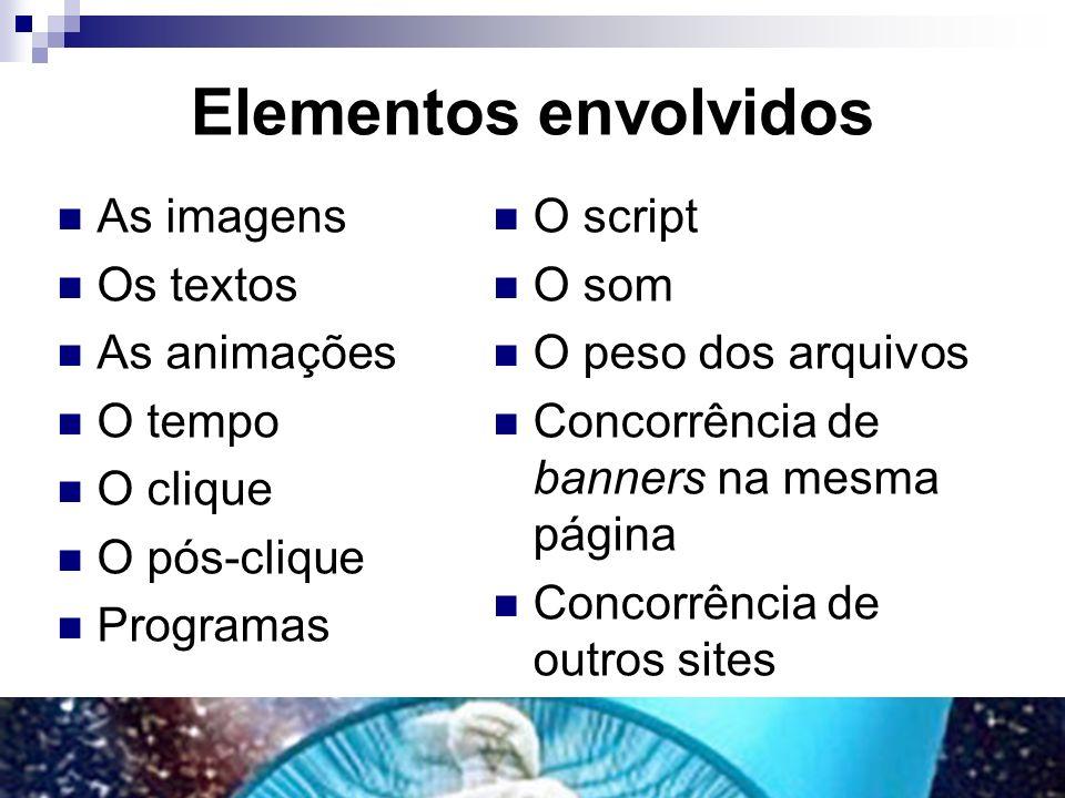 Elementos envolvidos As imagens Os textos As animações O tempo O clique O pós-clique Programas O script O som O peso dos arquivos Concorrência de bann
