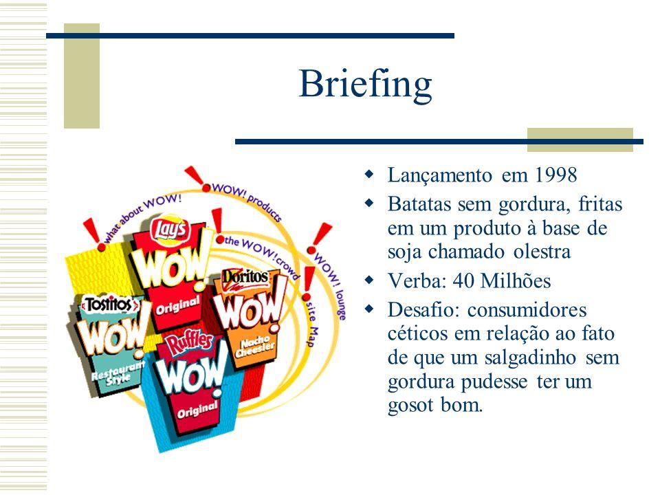 Briefing Lançamento em 1998 Batatas sem gordura, fritas em um produto à base de soja chamado olestra Verba: 40 Milhões Desafio: consumidores céticos e