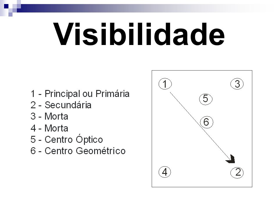 Visibilidade