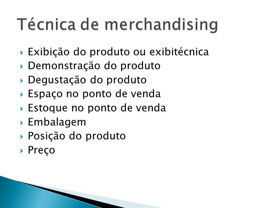 Exibição do produto ou exibitécnica Demonstração do produto Degustação do produto Espaço no ponto de venda Estoque no ponto de venda Embalagem Posição