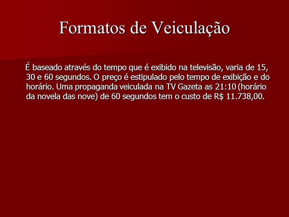 Formatos de Veiculação É baseado através do tempo que é exibido na televisão, varia de 15, 30 e 60 segundos. O preço é estipulado pelo tempo de exibiç