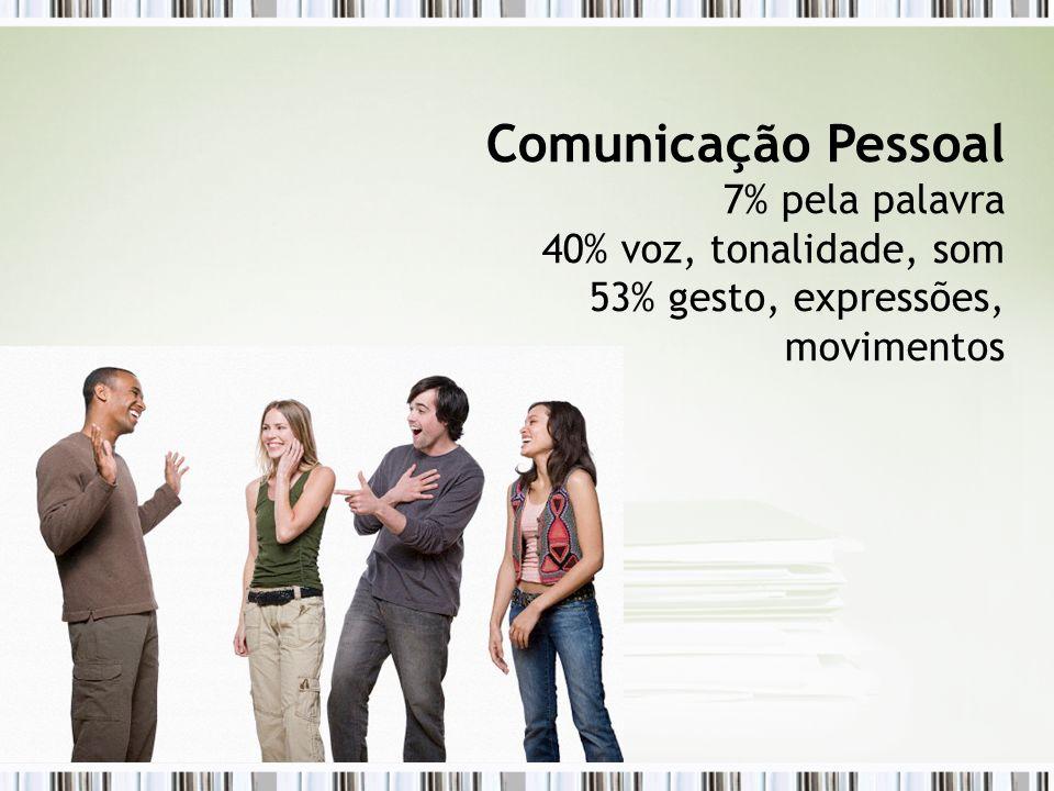 Comunicação Pessoal 7% pela palavra 40% voz, tonalidade, som 53% gesto, expressões, movimentos