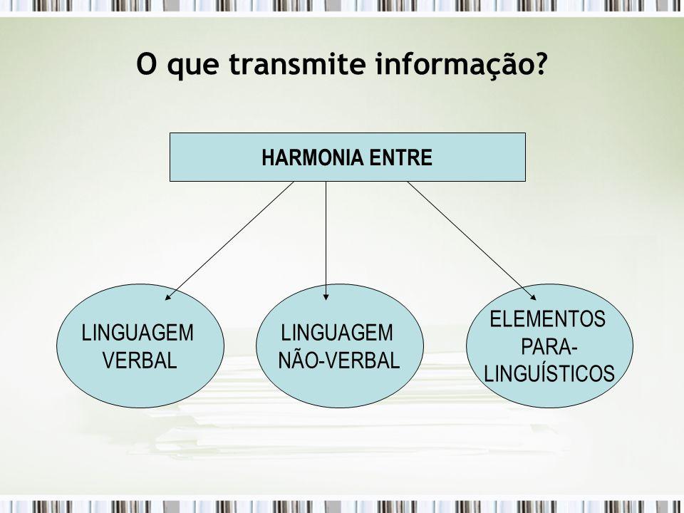 O que transmite informação? LINGUAGEM VERBAL LINGUAGEM NÃO-VERBAL ELEMENTOS PARA- LINGUÍSTICOS HARMONIA ENTRE