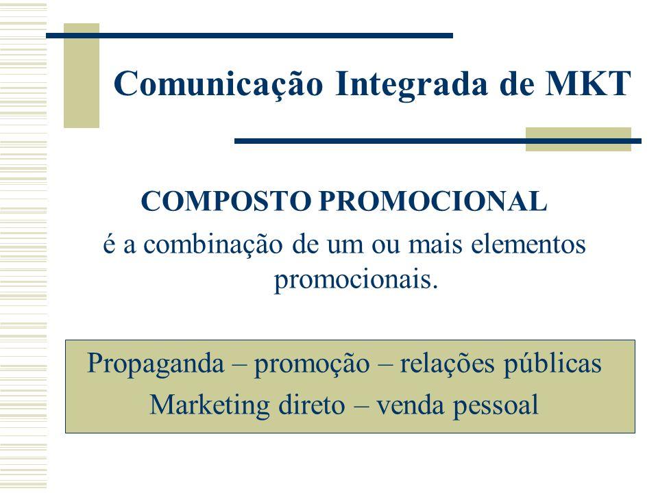Comunicação Integrada de MKT COMPOSTO PROMOCIONAL é a combinação de um ou mais elementos promocionais. Propaganda – promoção – relações públicas Marke