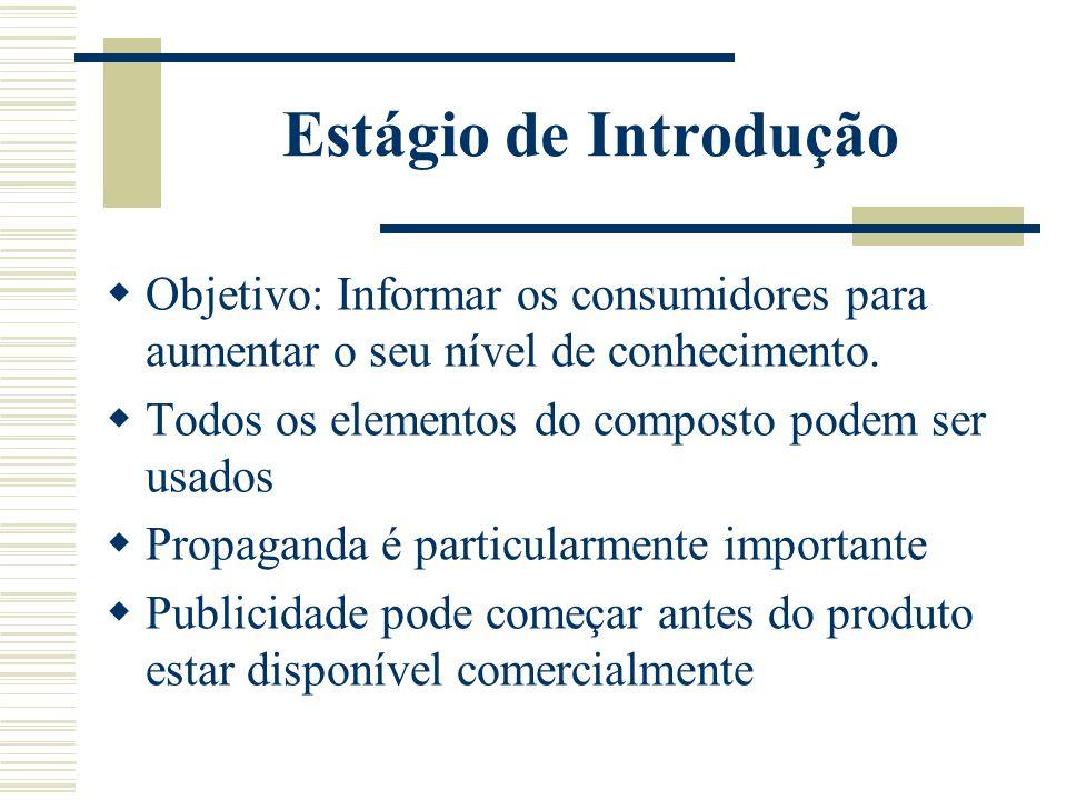 Estágio de Introdução Objetivo: Informar os consumidores para aumentar o seu nível de conhecimento. Todos os elementos do composto podem ser usados Pr