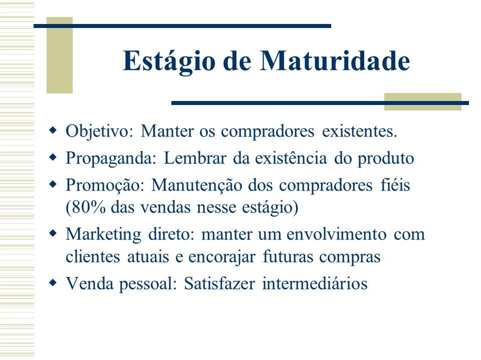 Estágio de Maturidade Objetivo: Manter os compradores existentes. Propaganda: Lembrar da existência do produto Promoção: Manutenção dos compradores fi