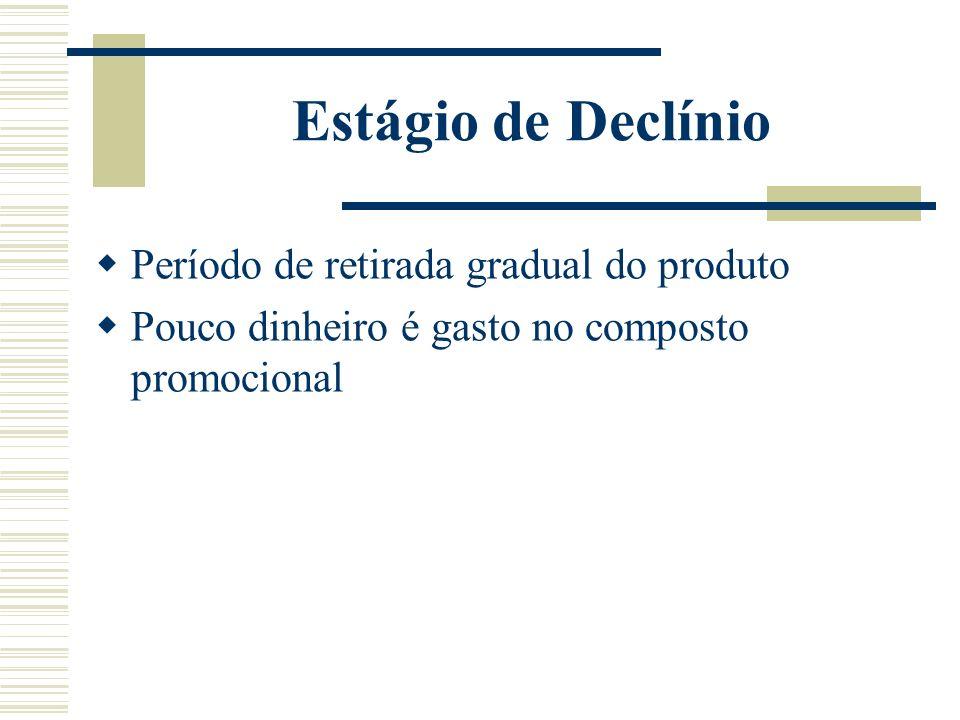 Estágio de Declínio Período de retirada gradual do produto Pouco dinheiro é gasto no composto promocional