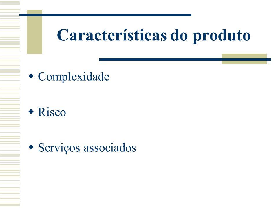 Características do produto Complexidade Risco Serviços associados