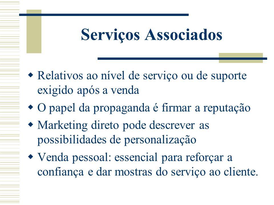 Serviços Associados Relativos ao nível de serviço ou de suporte exigido após a venda O papel da propaganda é firmar a reputação Marketing direto pode