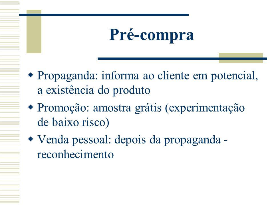 Pré-compra Propaganda: informa ao cliente em potencial, a existência do produto Promoção: amostra grátis (experimentação de baixo risco) Venda pessoal