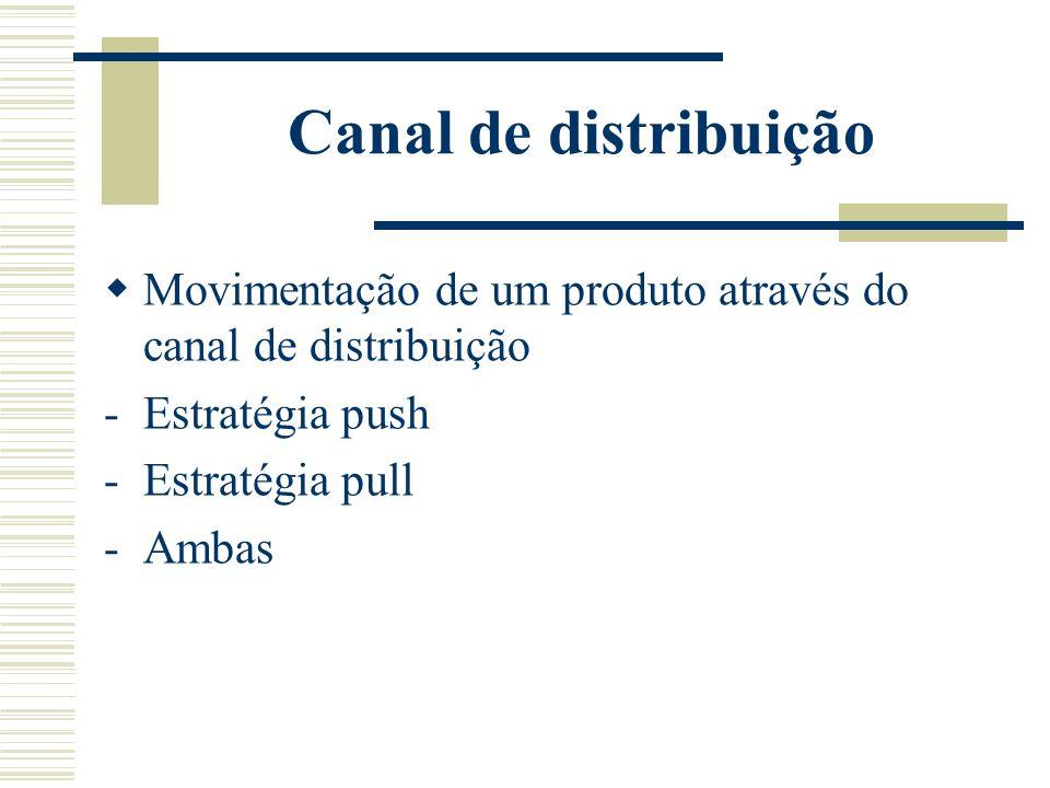 Movimentação de um produto através do canal de distribuição -Estratégia push -Estratégia pull -Ambas
