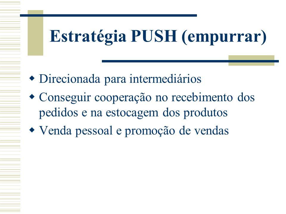 Estratégia PUSH (empurrar) Direcionada para intermediários Conseguir cooperação no recebimento dos pedidos e na estocagem dos produtos Venda pessoal e