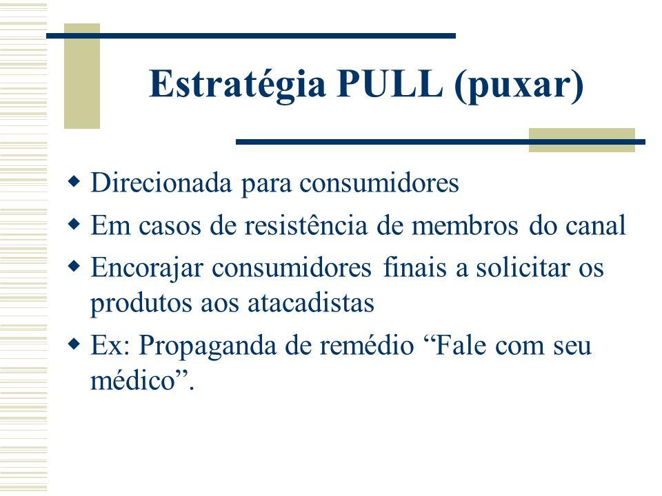 Estratégia PULL (puxar) Direcionada para consumidores Em casos de resistência de membros do canal Encorajar consumidores finais a solicitar os produto