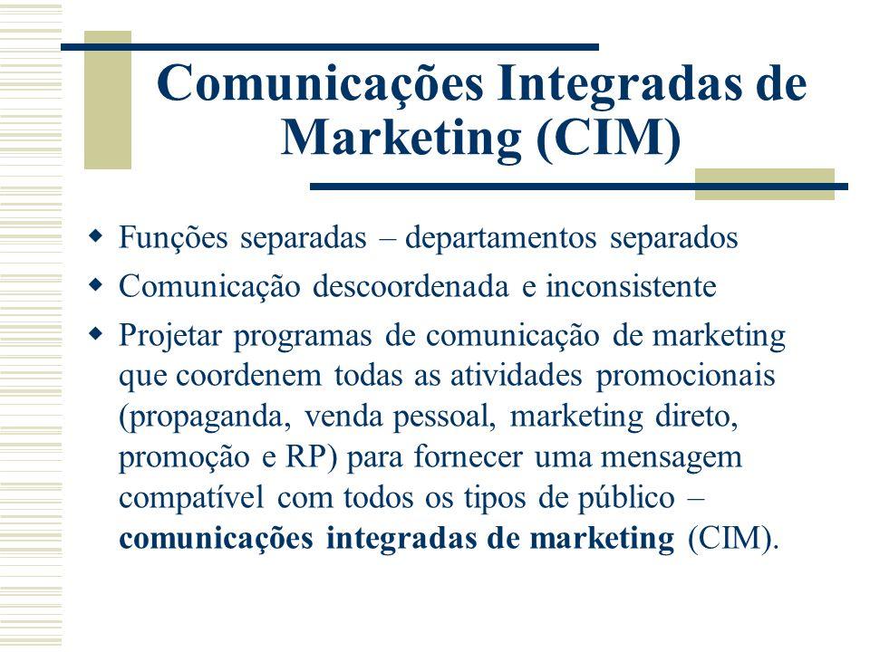 Comunicações Integradas de Marketing (CIM) Funções separadas – departamentos separados Comunicação descoordenada e inconsistente Projetar programas de