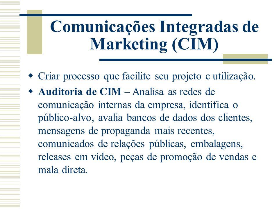 Comunicações Integradas de Marketing (CIM) Criar processo que facilite seu projeto e utilização. Auditoria de CIM – Analisa as redes de comunicação in