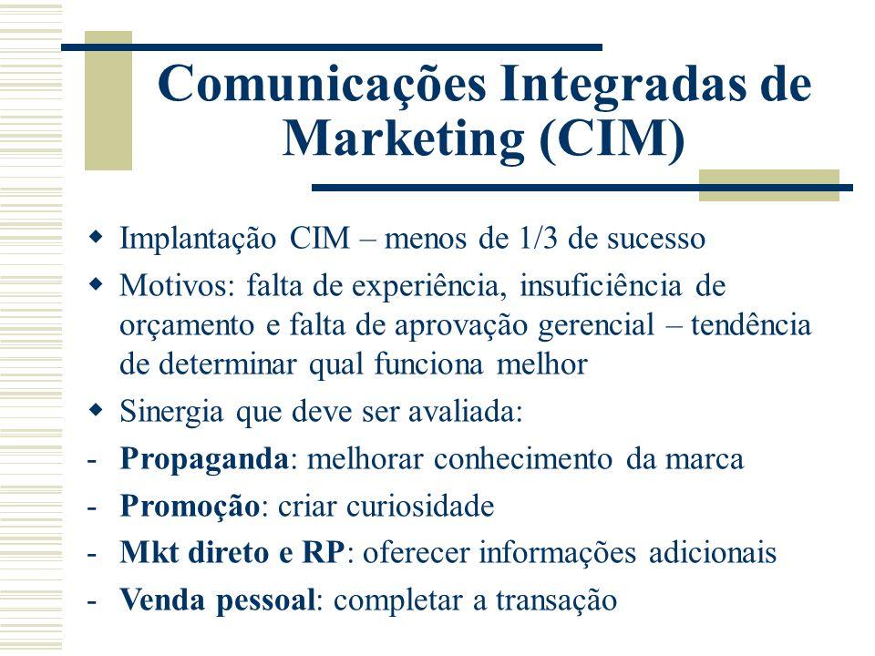 Comunicações Integradas de Marketing (CIM) Implantação CIM – menos de 1/3 de sucesso Motivos: falta de experiência, insuficiência de orçamento e falta