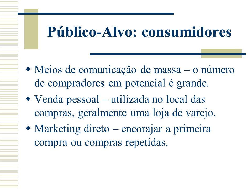 Público-Alvo: consumidores Meios de comunicação de massa – o número de compradores em potencial é grande. Venda pessoal – utilizada no local das compr