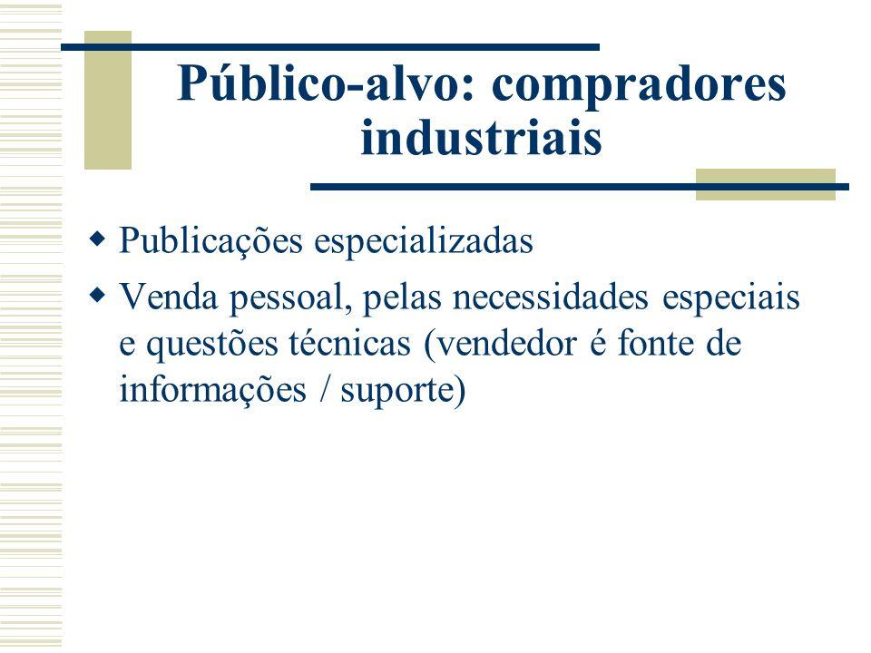 Público-alvo: compradores industriais Publicações especializadas Venda pessoal, pelas necessidades especiais e questões técnicas (vendedor é fonte de