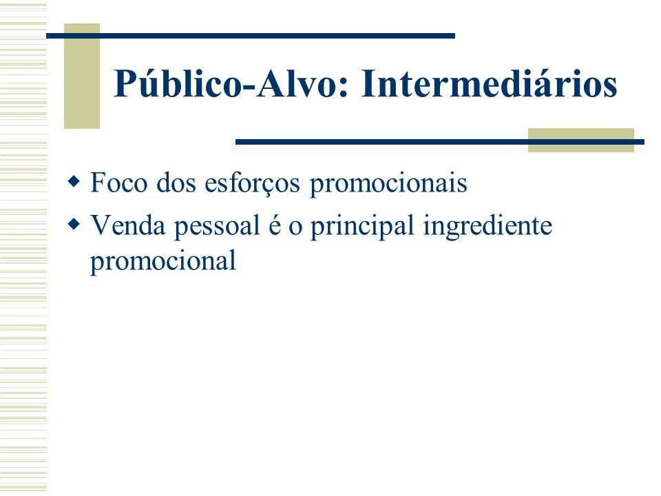 Público-Alvo: Intermediários Foco dos esforços promocionais Venda pessoal é o principal ingrediente promocional