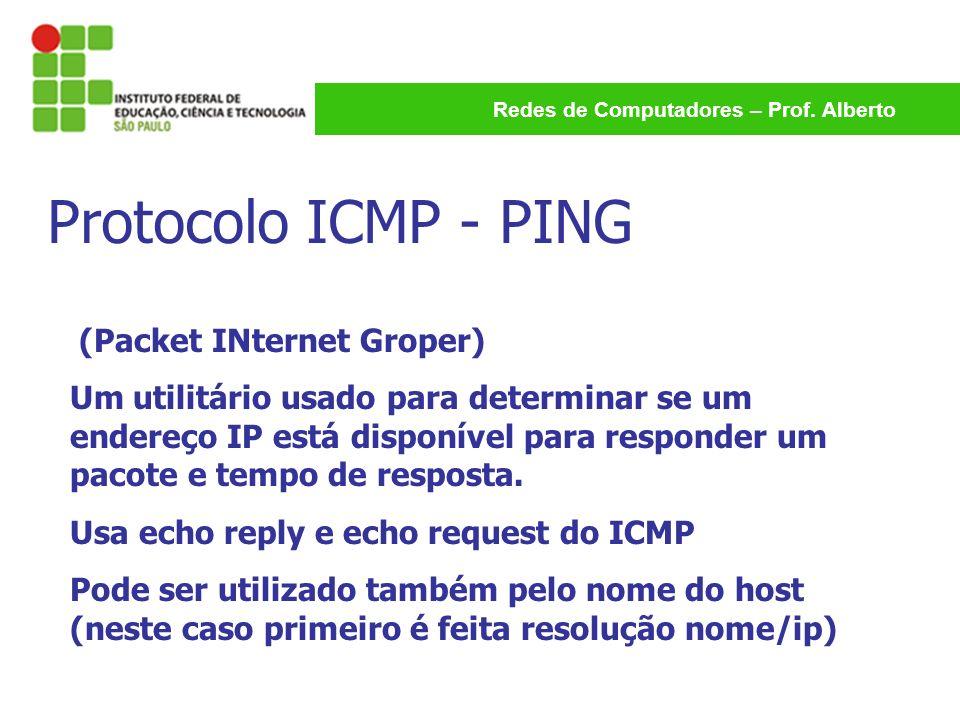 Redes de Computadores – Prof. Alberto Protocolo ICMP - PING (Packet INternet Groper) Um utilitário usado para determinar se um endereço IP está dispon