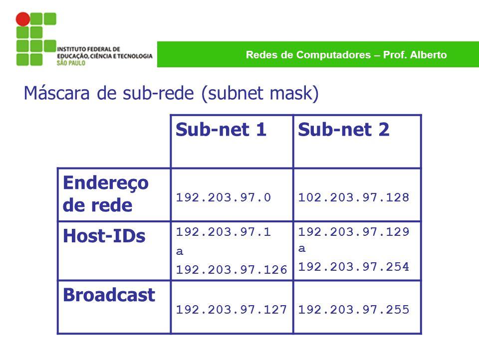 Redes de Computadores – Prof. Alberto Sub-net 1Sub-net 2 Endereço de rede 192.203.97.0102.203.97.128 Host-IDs 192.203.97.1 a 192.203.97.126 192.203.97