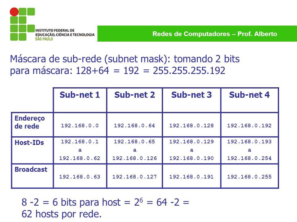 Redes de Computadores – Prof. Alberto Sub-net 1Sub-net 2Sub-net 3Sub-net 4 Endereço de rede 192.168.0.0192.168.0.64192.168.0.128192.168.0.192 Host-IDs