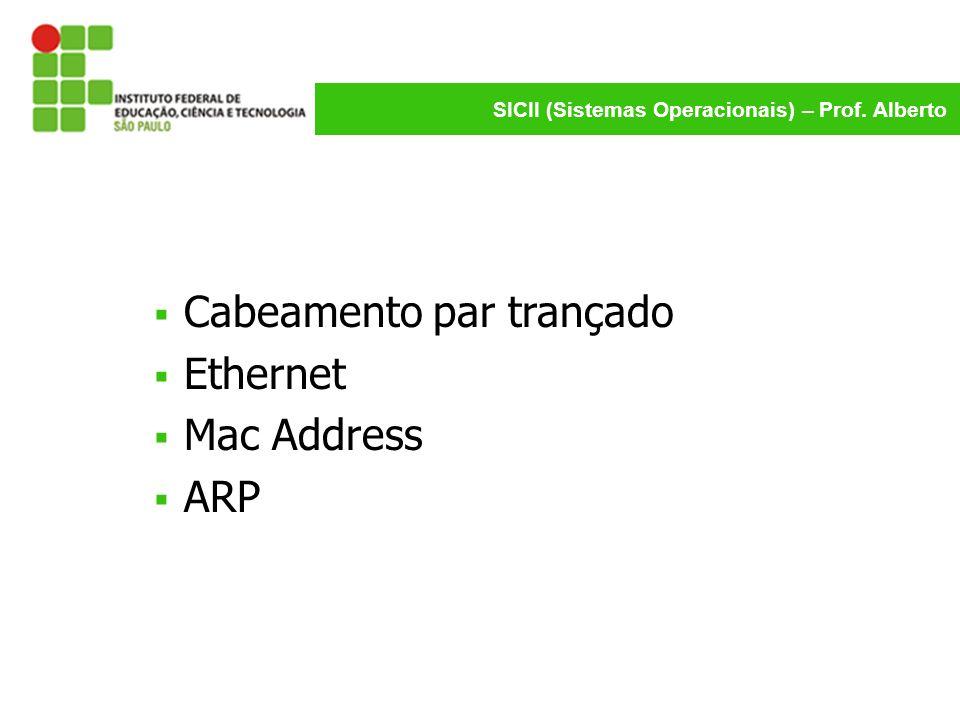 SICII (Sistemas Operacionais) – Prof. Alberto Cabeamento par trançado Ethernet Mac Address ARP