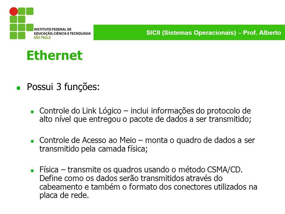 SICII (Sistemas Operacionais) – Prof. Alberto Possui 3 funções: Controle do Link Lógico – inclui informações do protocolo de alto nível que entregou o