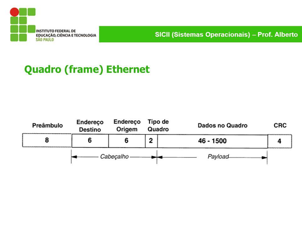SICII (Sistemas Operacionais) – Prof. Alberto Quadro (frame) Ethernet