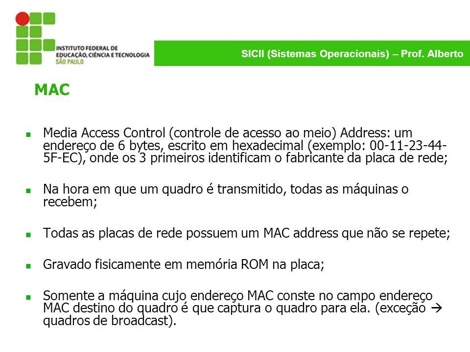 SICII (Sistemas Operacionais) – Prof. Alberto Media Access Control (controle de acesso ao meio) Address: um endereço de 6 bytes, escrito em hexadecima