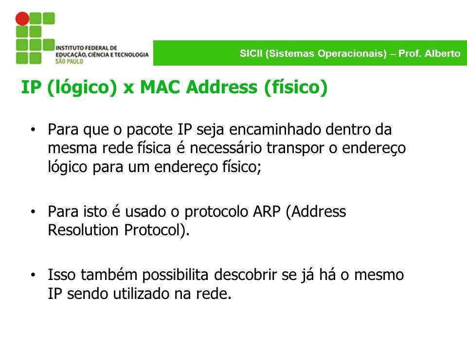 SICII (Sistemas Operacionais) – Prof. Alberto IP (lógico) x MAC Address (físico) Para que o pacote IP seja encaminhado dentro da mesma rede física é n