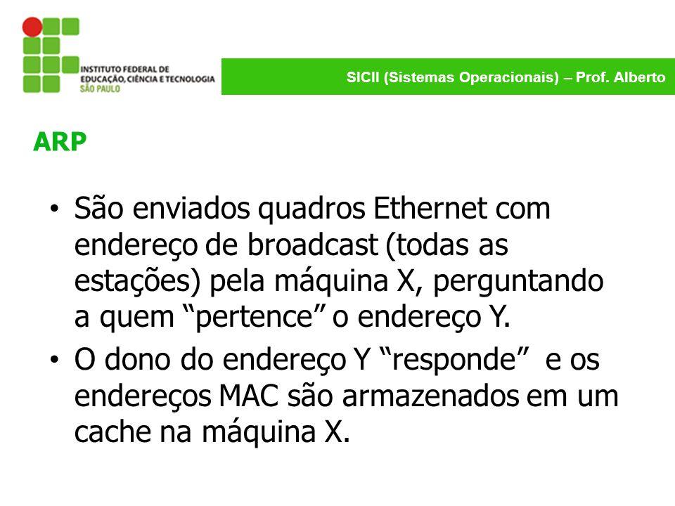 SICII (Sistemas Operacionais) – Prof. Alberto ARP São enviados quadros Ethernet com endereço de broadcast (todas as estações) pela máquina X, pergunta